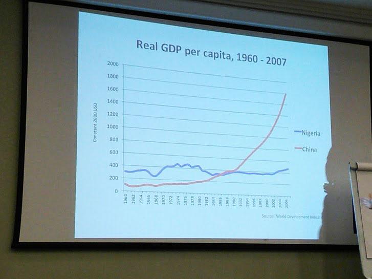 Nigeria-vs.-China-GDP-1