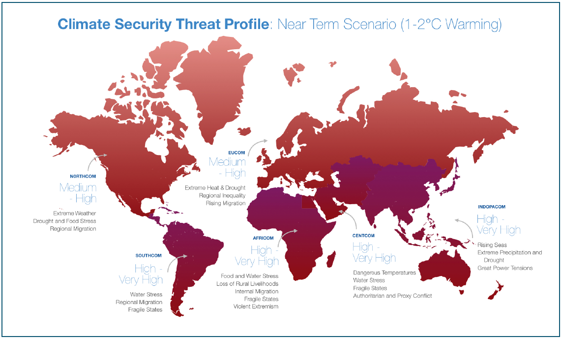 Climate Change & Global Security