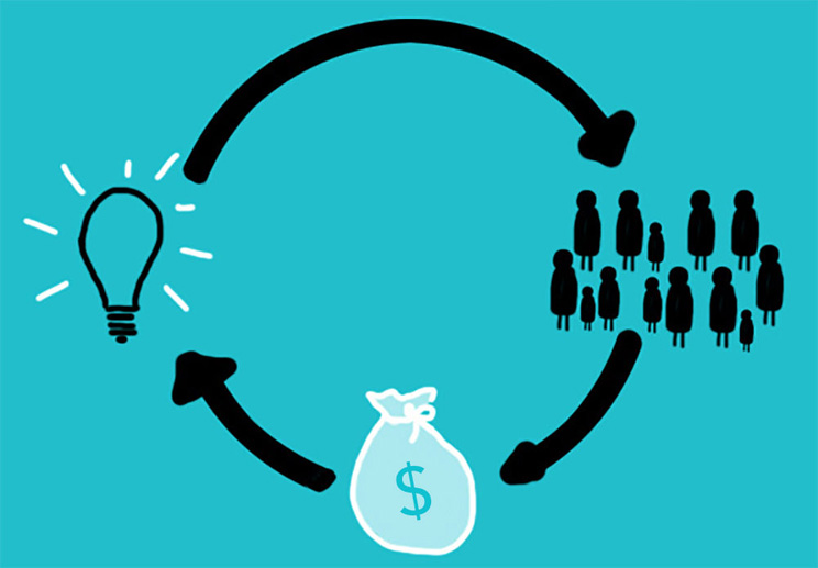 Crowdfunding: tips to be sure you are investing right