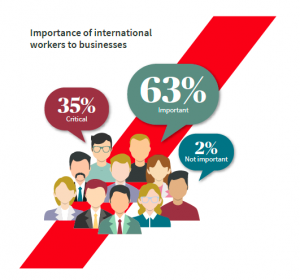 https://www.axapppinternational.com/en/business/world-of-work-global-mobility-report/