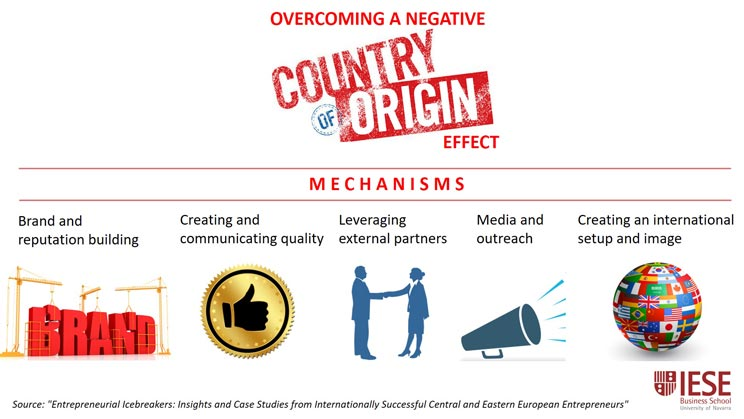 Overcoming-a-negative-country-of-origin-effect