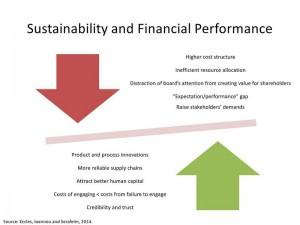 国際学会「International Symposium on Sustainability」開催 - Fabrizio Ferraro教授3