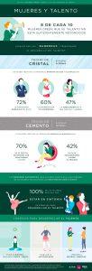 infografia Activia