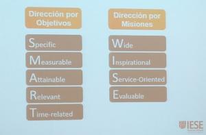 Dirección objetivos misiones